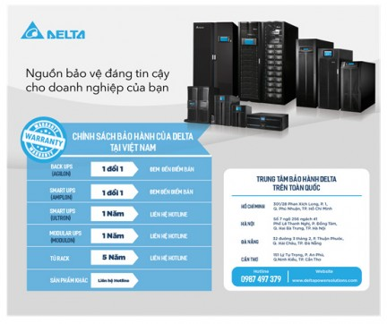 Delta Power Solutions Việt Nam